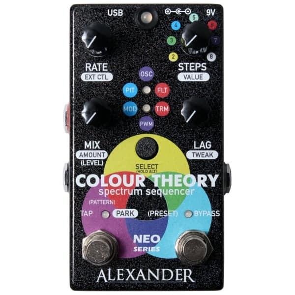 Alexander Colour Theory